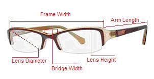 Buying Eye Glasses Online - FAQ - Rx Frames N Lenses Ltd.